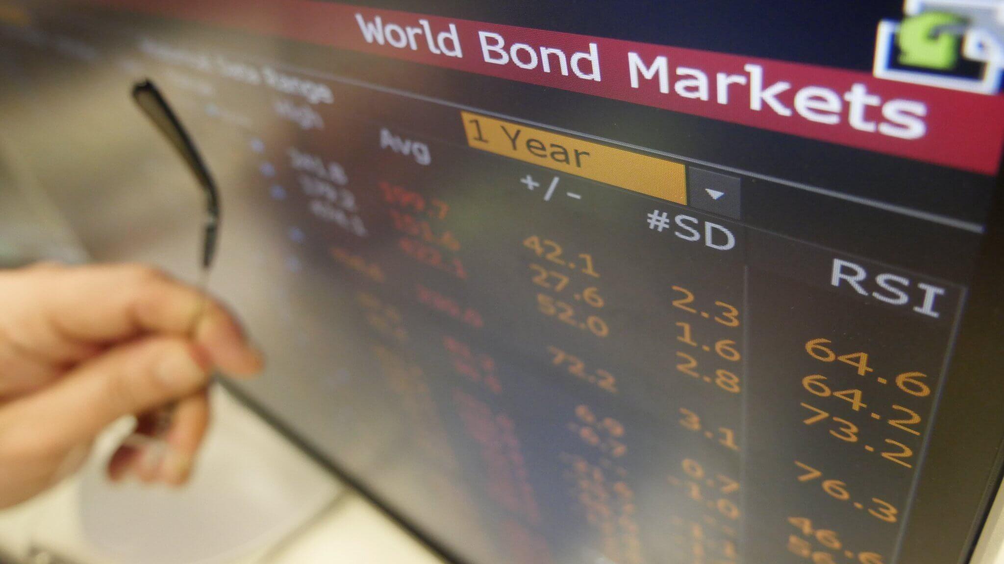 Bảng giá trái phiếu của Bloomberg