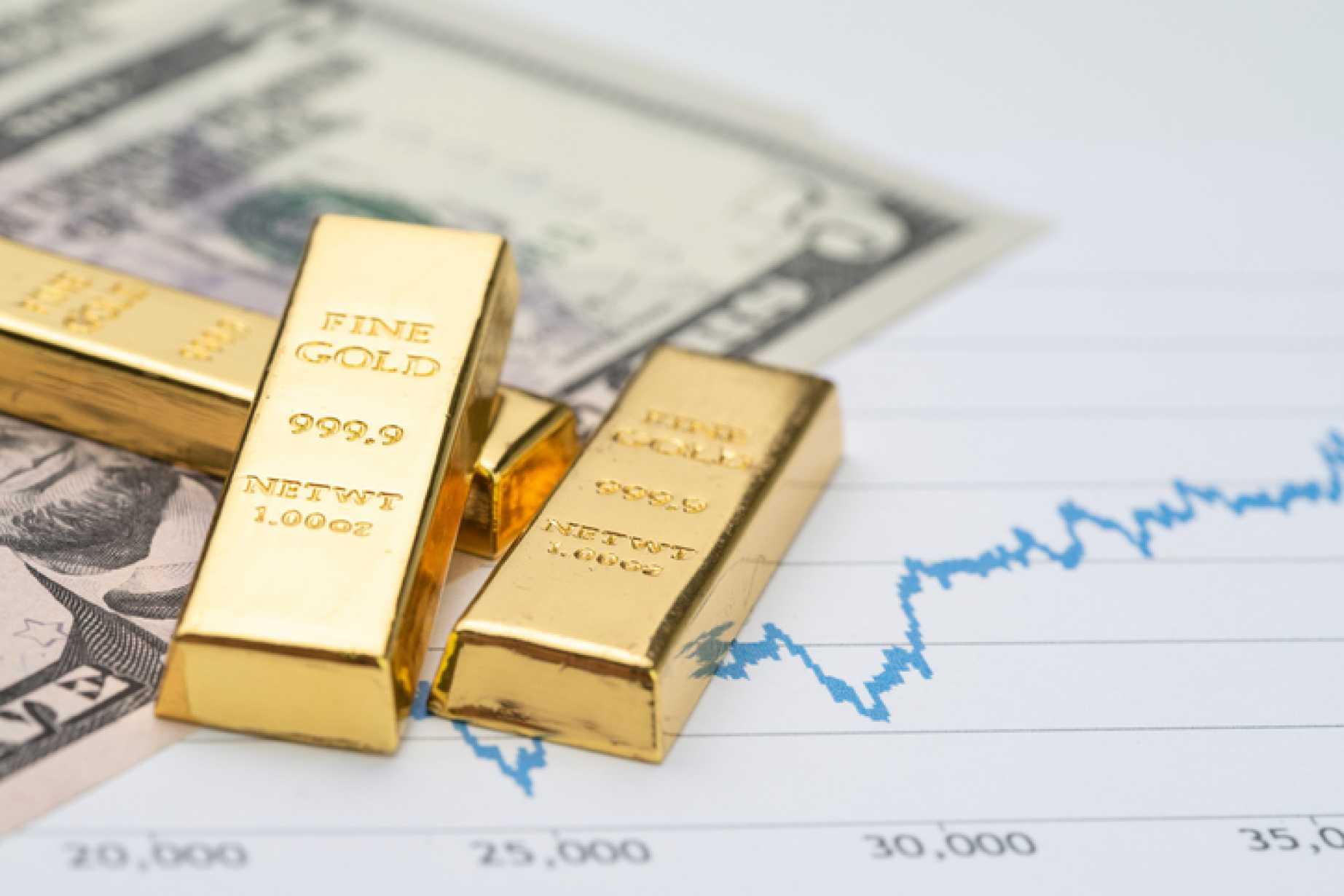 """Giờ """"Vàng"""" đã điểm! Điểm dừng tiếp theo là mức $2,250/oz!"""