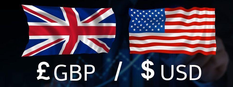 Risk-reversal của GBP/USD giảm do nhu cầu quyền chọn Put gia tăng