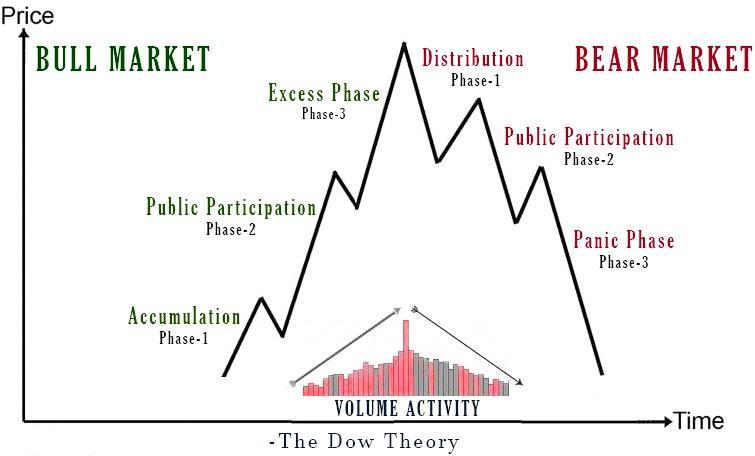 Elliott Wave Trading] Chiến lược giao dịch Altcoin ngày 12/01 - Xuất hiện mô hình Head and Shoulder và cơ hội ''Buy the Dip''