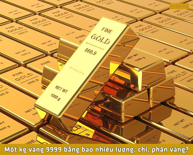 Vàng sẽ có một nhịp điều chỉnh sau cú giảm ngày 21/09