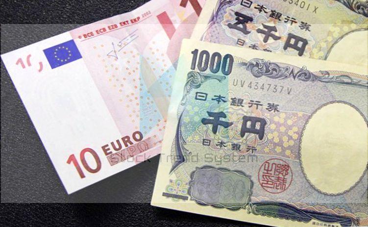 Đồng EUR và JPY