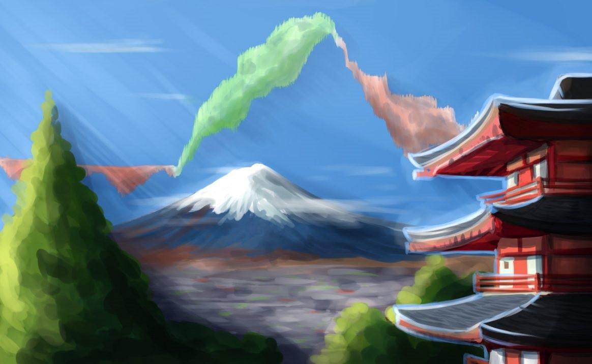 Ichimoku - Hệ thống của những đám mây diệu kỳ (P1)